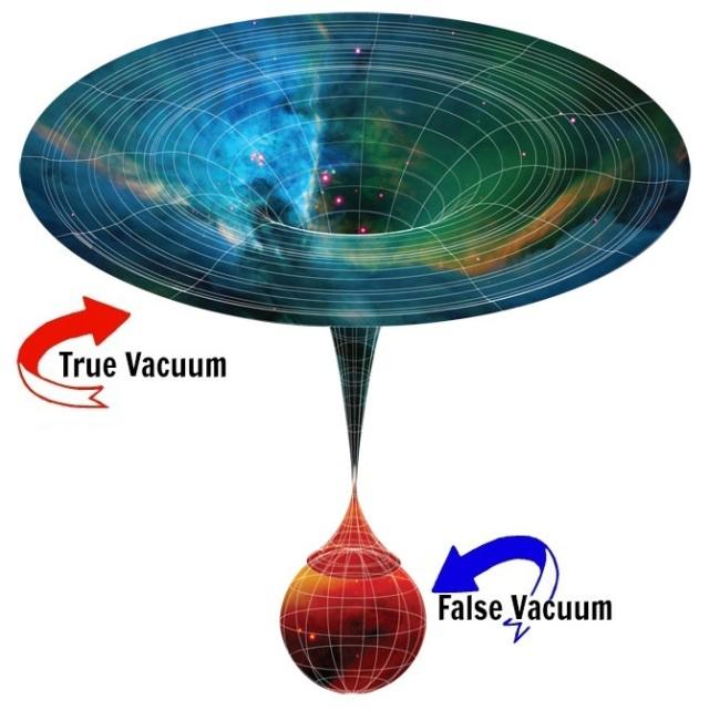 false-vacuum